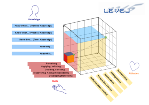 Level5_cube_EN